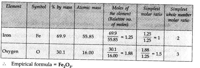 ncert-solutions-for-class-11-chemistry-chapter-1-some-basic-concepts-of-chemistry-3