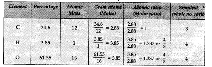 ncert-solutions-for-class-11-chemistry-chapter-1-some-basic-concepts-of-chemistry-43