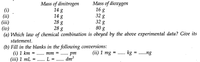 ncert-solutions-for-class-11-chemistry-chapter-1-some-basic-concepts-of-chemistry-19
