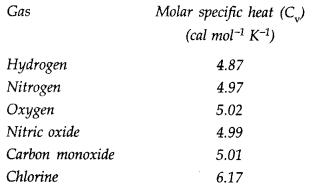 ncert-solutions-class-11-physics-chapter-11-thermal-properties-matter-15