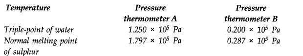 ncert-solutions-class-11-physics-chapter-11-thermal-properties-matter-23