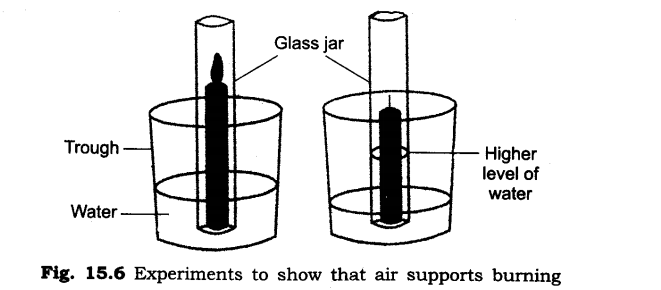 ncert-solutions-for-class-6th-science-chapter-15-air-around-us-1