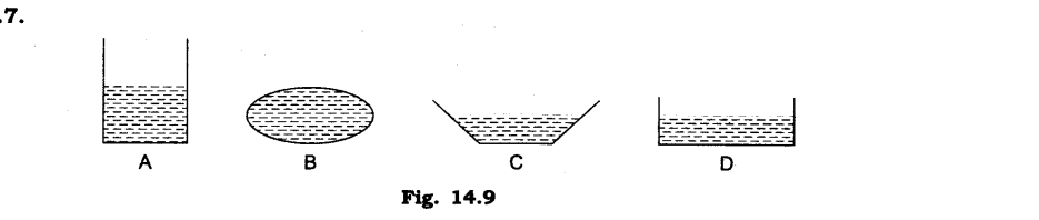 ncert-solutions-for-class-6th-science-chapter-14-water-2
