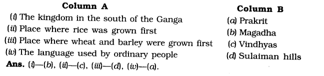 ncert-solutions-for-class-6th-social-science-history-chapter-1-what-where-how-and-when-6