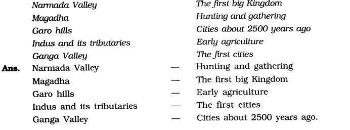 ncert-solutions-for-class-6th-social-science-history-chapter-1-what-where-how-and-when-1