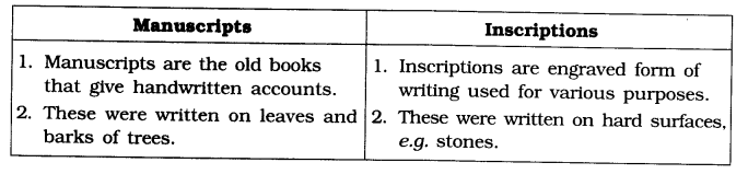 ncert-solutions-for-class-6th-social-science-history-chapter-1-what-where-how-and-when-2