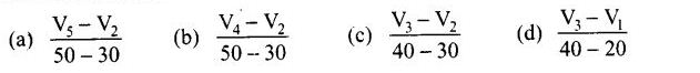 ncert-exemplar-problems-class-12-chemistry-chemical-kinetics-111