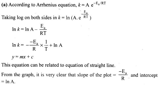 ncert-exemplar-problems-class-12-chemistry-chemical-kinetics-7