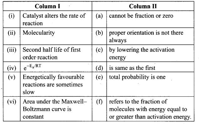ncert-exemplar-problems-class-12-chemistry-chemical-kinetics-44