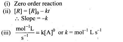 ncert-exemplar-problems-class-12-chemistry-chemical-kinetics-39