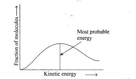 ncert-exemplar-problems-class-12-chemistry-chemical-kinetics-26