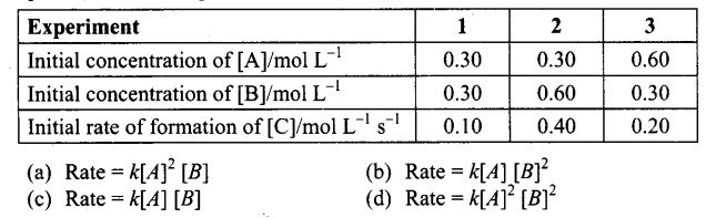 ncert-exemplar-problems-class-12-chemistry-chemical-kinetics-19