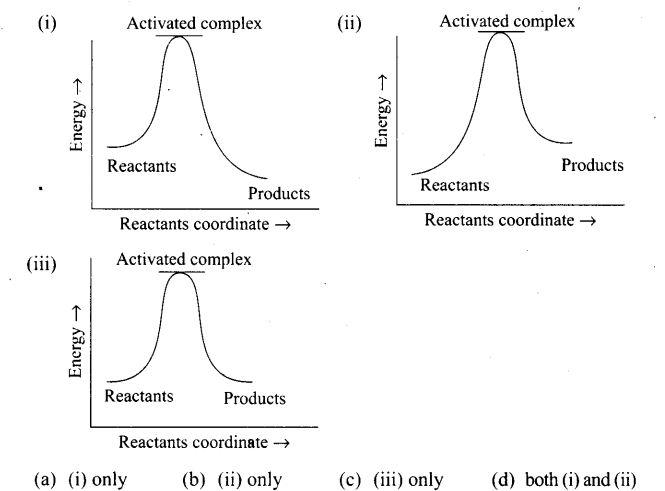 ncert-exemplar-problems-class-12-chemistry-chemical-kinetics-16