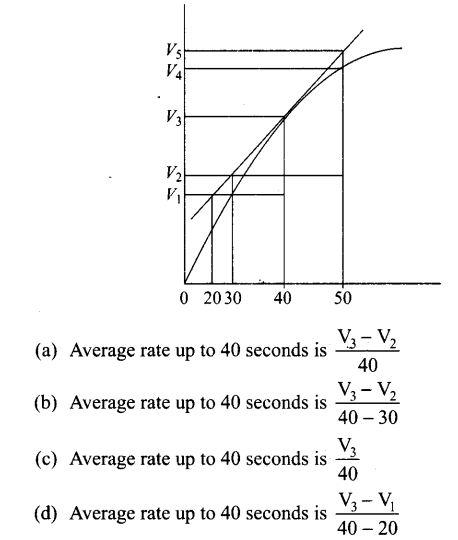 ncert-exemplar-problems-class-12-chemistry-chemical-kinetics-9