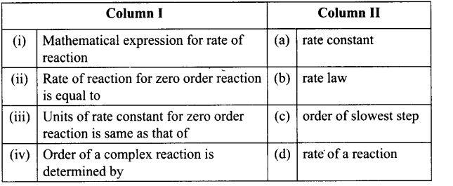 ncert-exemplar-problems-class-12-chemistry-chemical-kinetics-46