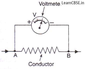 Voltmeter is always connected in parallel across the two points where the potential difference is to be measured