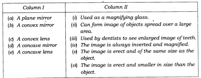 ncert-solutions-class-7-science-chapter-15-light-01