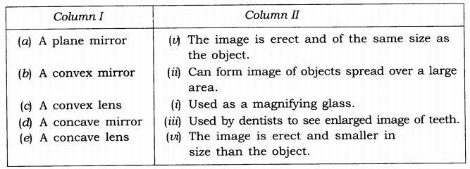 ncert-solutions-class-7-science-chapter-15-light-02