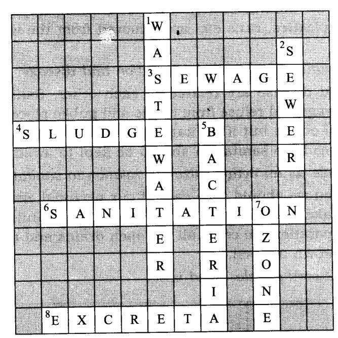 ncert-solutions-class-7-science-chapter-18-wastewater-story-02