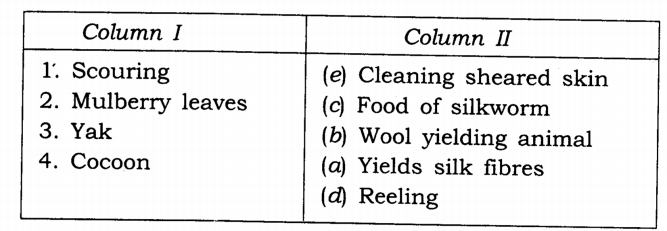 ncert-solutions-class-7-science-chapter-3-fibre-to-fabric-04