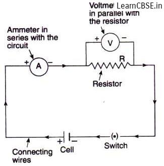 Components-Of-Circuit