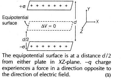 important-questions-for-class-12-physics-cbse-electrostatic-potential-t-2-39