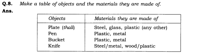 ncert-solutions-for-class-6th-science-chapter-4-sorting-materials-into-groups-s 8