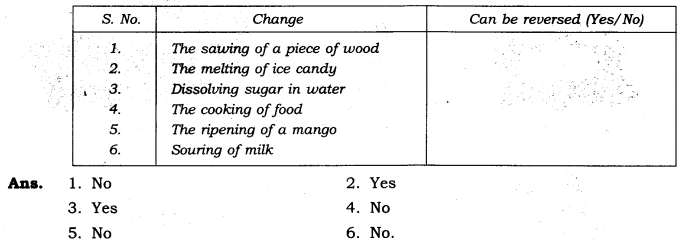 ncert-solutions-for-class-6th-science-chapter-6-changes-around-L 1.png3