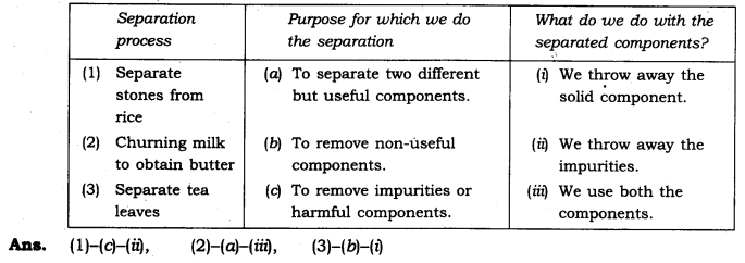 ncert-solutions-for-class-6th-science-chapter-5-separation-of-substances-s10