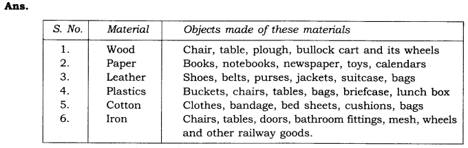 ncert-solutions-for-class-6th-science-chapter-4-sorting-materials-into-groups-s 9