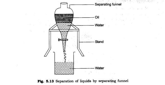 ncert-solutions-for-class-6th-science-chapter-5-separation-of-substances-s6