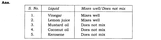 ncert-solutions-for-class-6th-science-chapter-4-sorting-materials-into-groups-s 10
