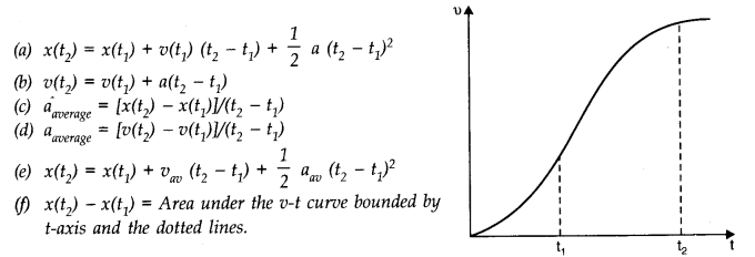 ncert-solutions-class-11th-physics-chapter-3-motion-straight-line-28