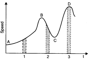 ncert-solutions-class-11th-physics-chapter-3-motion-straight-line-20