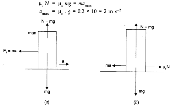 ncert-class-11-solutions-physics-5-laws-motion-20