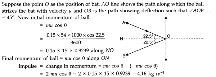 ncert-class-11-solutions-physics-5-laws-motion-14