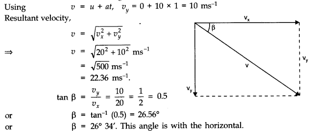 ncert-class-11-solutions-physics-5-laws-motion-6