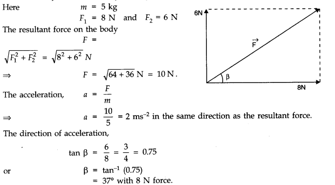 ncert-class-11-solutions-physics-5-laws-motion-3