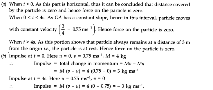 ncert-class-11-solutions-physics-5-laws-motion-9
