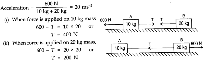 ncert-class-11-solutions-physics-5-laws-motion-10