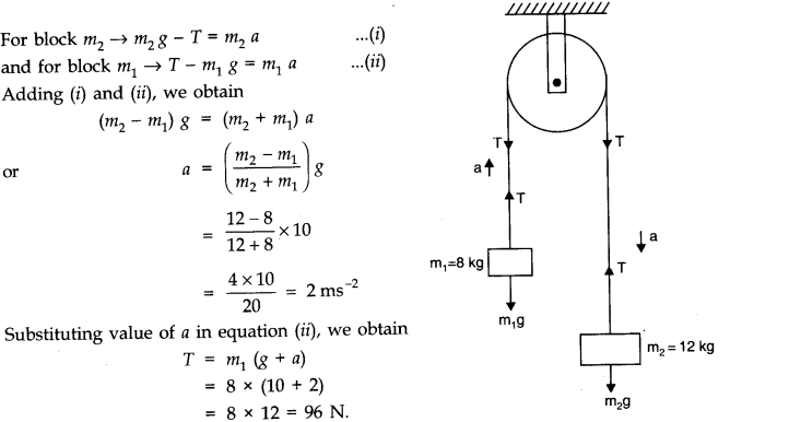 ncert-class-11-solutions-physics-5-laws-motion-11
