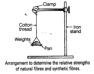 ncert-exemplar-problems-class-8-science-synthetic-fibres-and-plastics-3
