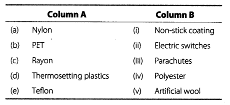 ncert-exemplar-problems-class-8-science-synthetic-fibres-and-plastics-2