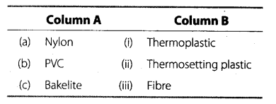 ncert-exemplar-problems-class-8-science-synthetic-fibres-and-plastics-1