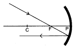 light-reflection-and-refraction-chapter-wise-important-questions-class-10-science-26
