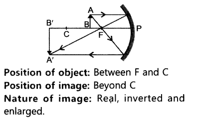 light-reflection-and-refraction-chapter-wise-important-questions-class-10-science-55
