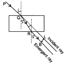 light-reflection-and-refraction-chapter-wise-important-questions-class-10-science-54