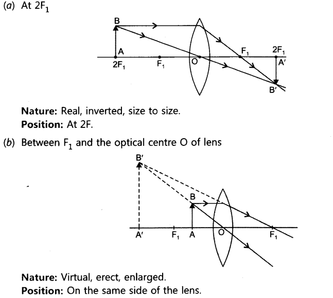 light-reflection-and-refraction-chapter-wise-important-questions-class-10-science-18