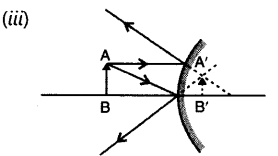 light-reflection-and-refraction-chapter-wise-important-questions-class-10-science-5