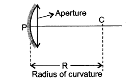 light-reflection-and-refraction-chapter-wise-important-questions-class-10-science-47